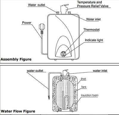 WaiWela WM-2.5 Mini Tank Water Heater